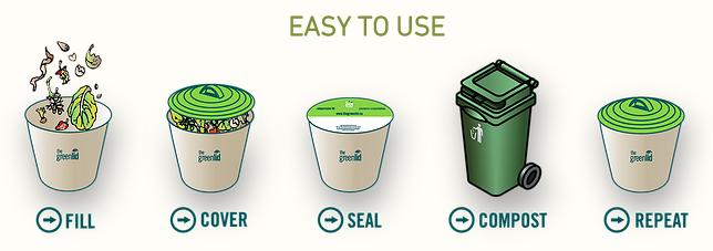 green lid process